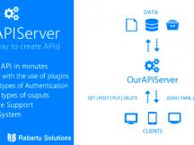 用简单的方法创建API可以使用OurAPIServer – RESTfull API web server