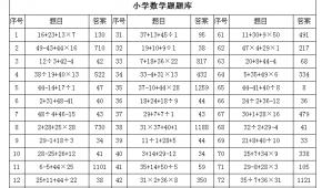 小学数学出题器3.1 (出处: 吾爱破解论坛)